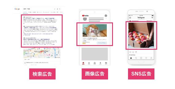 Yahoo!・Google・SNS広告